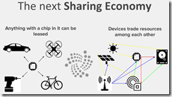 IOTA the next sharing economy